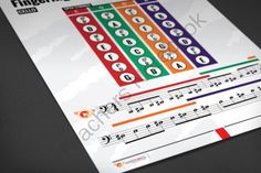 Cello Fingering Color Chart from HardPlayed on TeachersNotebook.com -  (1 page)  - Print this high quality color coded cello fingering chart and use as a poster or a teaching guide. It has the audio file of the notes embedded in the Adobe PDF. - click and play.