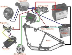 Vintage Motorcycles Basic wiring for your bike. - The Jockey Journal Board Motorcycle Wiring, Motorcycle Mechanic, Motorcycle Engine, Motorcycle Garage, Motorcycle Parts, Ironhead Sportster, Sportster Chopper, Sportster Motorcycle, Cafe Racer Honda
