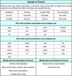 To Learn French Kids French Learning Language Student French Language Lessons, French Language Learning, Learn A New Language, French Lessons, German Language, Spanish Lessons, Japanese Language, Spanish Language, Dual Language