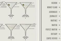 New Pop Chart Lab Poster Is a Boozy Blueprint For Making Classic Cocktails