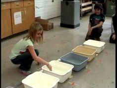 Makey Makey Water Piano - YouTube - the kids love it!