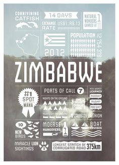 Infograph series by Jeff Tyser and Kerryn-lee Maggs. 7 African countries. 150 days. 22 500 kms. // Zimbabwe, Botswana, Malawi, Mozambique...