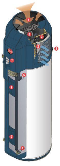 Rheem Hybrid Electric Water Heater - How It Works