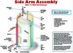 20 Best Outdoor Boiler Installation Diagrams images | Boiler ...