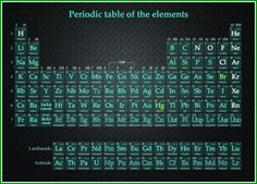 43 best periodic table wallpaper images on pinterest periodic periodic table of elements wallpaper urtaz Choice Image