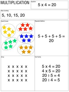 Multiplication -This is a great activity.  St. can do this alone, with partners or in a group on a big poster!  I would have them illustrate at least 3-5 facts at a time after guided practice. Could also turn into a great sponge activity for students arriving @ different times from gen. ed. classes for whatever reason