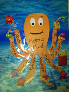 "Ocean themed classroom- ""Helping Hands"" job chart. Velcro on each name and leg to easily switch out student helpers"