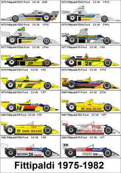 Formula One Grand Prix Copersucar/Fittipaldi-Ford Sports Car Racing, F1 Racing, Race Cars, Nascar, Gp F1, Formula 1 Car, F1 Drivers, Rally Car, Car And Driver