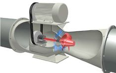 Bildergebnis für micro turbine on water pipes Water Energy, New Energy, Water Turbine Generator, Hydro Systems, Hydroelectric Power, Electrical Projects, Sustainable Energy, Wind Power, Energy Technology