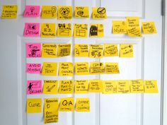 Post_it_note_planning