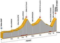 Alp D'Huez most infamous climb in cycling