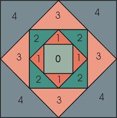 setting triangles calculator, or square in a square.
