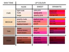 JEMMA MILLAR | Complimenting your lip colour with your skin tone