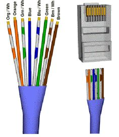 neat cable internet setups - Google Search