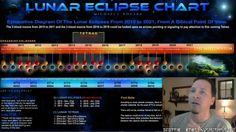 rosh hashanah eclipse