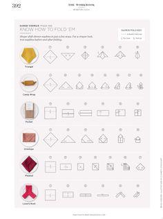 Napkins: Know How to Fold 'Em