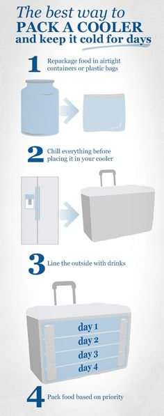 Keep your cooler cold, for longer! Line the outside with drinks and layer the middle with ice and other items. Pack food and drinks based on priority so you won't have to dig to the bottom. Repackage food in airtight bags or plastic containers (Don't pack glass!), and chill everything before placing them in the cooler.