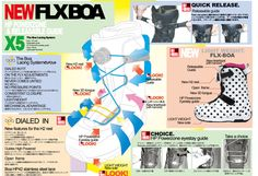 FLX BOA POP_2009