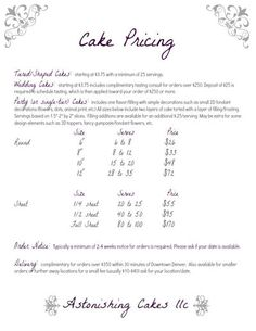 Cake Prices Guide