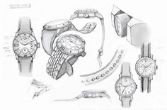 watch concepts