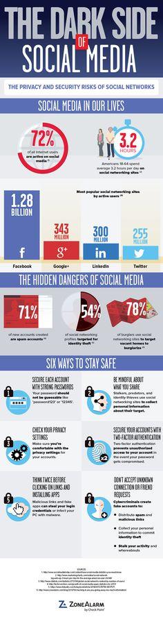 Dark side of social media