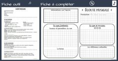 Ecoute musicale Cycle 3, Bullet Journal, Writing, Education, Hui, Blog, Music Education, Music, Note Cards