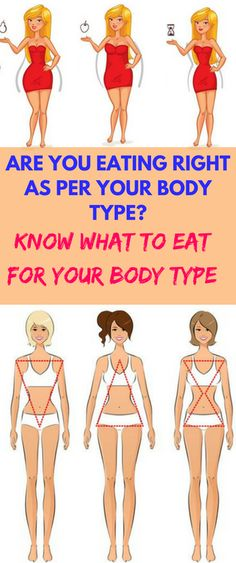 A body type does not just describe the appearance of a person. In fact, it refers to much more than that!
