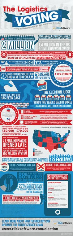 Election Day 2012 in Infographics