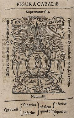 Circular manifestations of the religious, esoteric, and inviolable Occult Symbols, Occult Art, Magick, Witchcraft, Wicca, Alchemy Art, Tarot, Esoteric Art, Templer