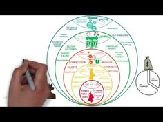 Lean and Agile Adoption with the Laloux Culture Model, copyright Agile f...