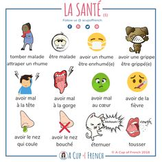 Printer Crafts Website To Learn French Dutch Braids Product French Adjectives, French Verbs, French Grammar, French Phrases, French Language Lessons, French Language Learning, French Lessons, German Language, Spanish Lessons