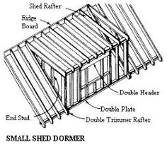 House rafter design cottage pinterest for Dormer window construction drawings