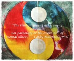 Art Therapy is about Resilience, not Pathology...Psychology Today | Epigraph from the art journals of C. Malchiodi ©2015