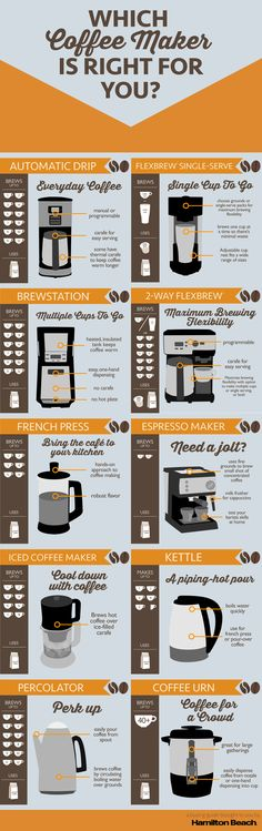 Want to win 5 2-Way FlexBrew® coffee makers? I just entered to win and you can too. http://gvwy.io/yfd2g84