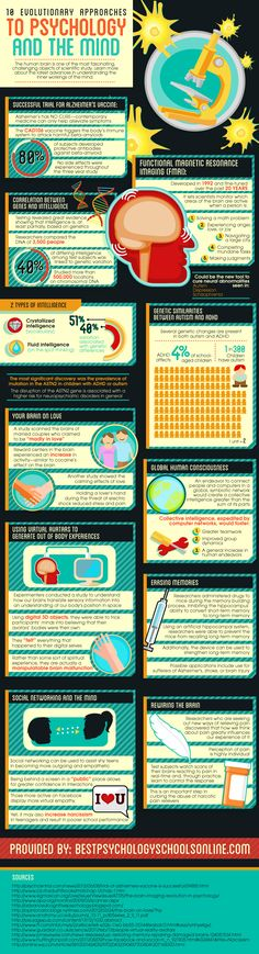 10 evolutionary approaches to psychology and the mind #infographic