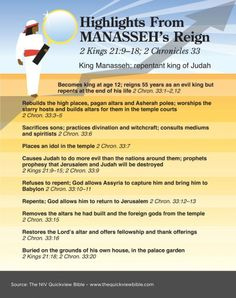 Highlights from Manasseh's Reign
