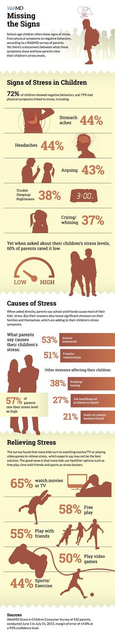 Gary had literally ALL of these symptoms. Tay also...so sad. Why do children have to be in the middle.