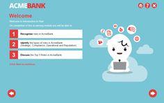 Risk Management for Banking Institution Risk Management, Templates, Learning, Stencils, Studying, Vorlage, Teaching, Models, Onderwijs