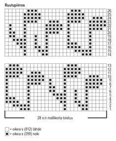 Festari-sukat Novita Louhetar Sukkalanka ja Nalle | Novita knits Crochet, Words, Design, Embroidery, Tricot, Breien, Ganchillo, Crocheting