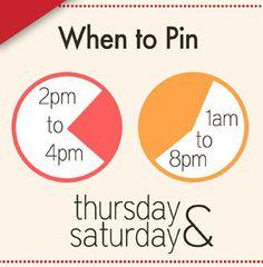 When to Pin on Pinterest Pinterest Social Media Tips