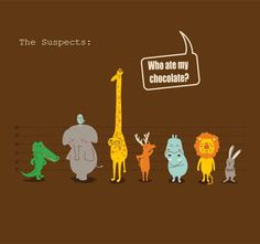 who ate my chocolate? (by lim heng swee)