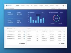 dashboard by Designoholic Dashboard Ui, Dashboard Design, Financial Dashboard, Graphisches Design, Dashboard Template, Web Ui Design, Digital Dashboard, Graphic Design, Gui Interface