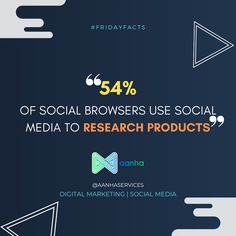 54% of social browsers use social media to research products! . . . #fridayfacts #fridaythoughts #fridayfeels #aanhaservices #aanha #digitalmarketing #didyouknow #social #socialmedia #socialmediamarketing #productresearch #aanhadm Social Media Marketing, Digital Marketing, Friday Facts, Research, Did You Know, Thoughts, Feelings, Products, Search