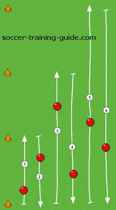 9 Best Soccer Team Drills images | Youth football, Youth soccer