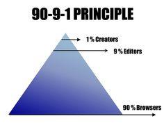 90-9-1 principle