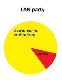 The Truth About LAN Party