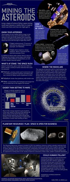 Billionaire-backed asteroid mining venture starts with space telescopes