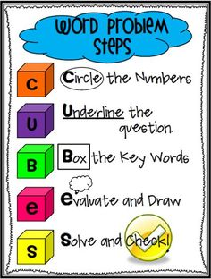 """Word Problem Steps using """"cubes!"""""""