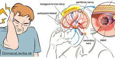 Trpievate migrénami a lieky, ktoré na ne užívate účinkujú slabo alebo len na krátky čas? Potom musíte vyskúšať tento overený trik.