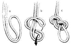 Bowline On A Bight handle에 대한 이미지 검색결과